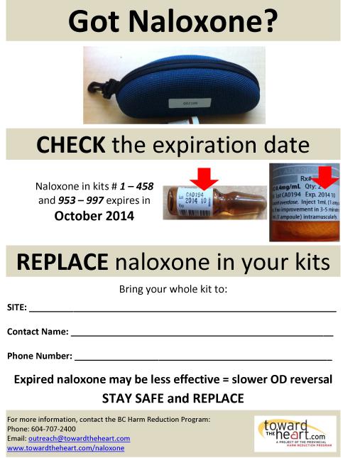 Sample Poster: Expired Naloxone