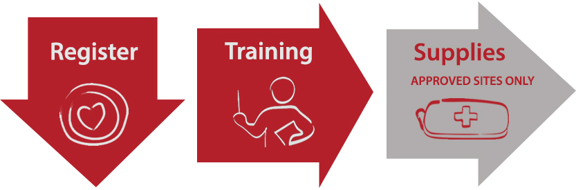 Register - Training - Supplies (approved sites only)