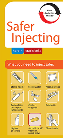 Safer Injecting Guide